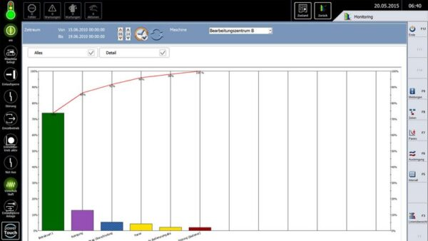 software-MMR